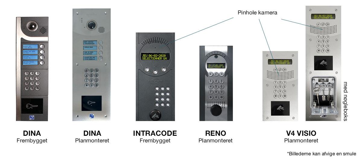 Intratone GSM dørtelefon